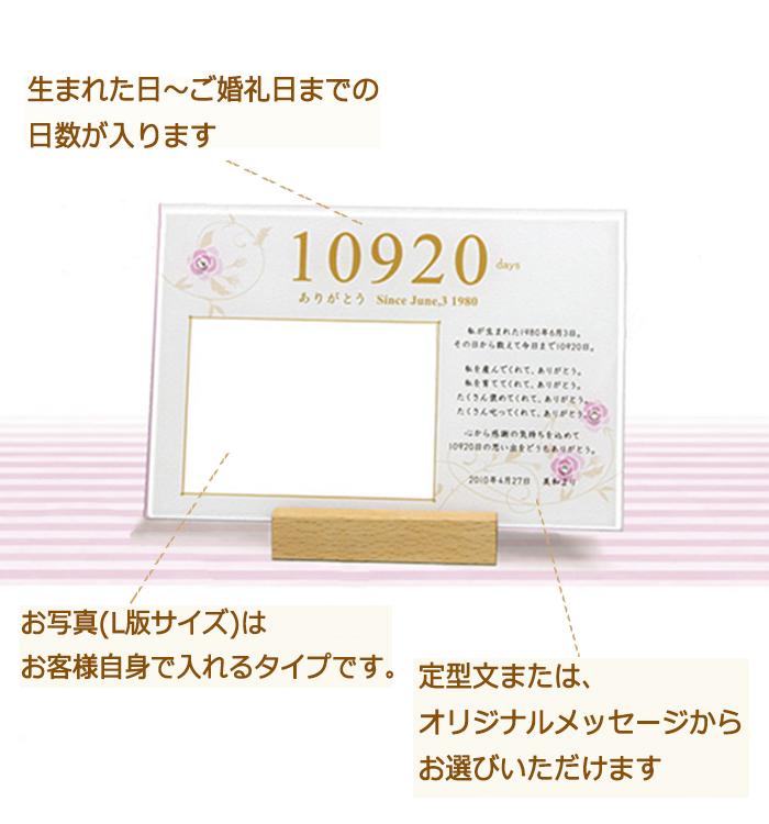 サンクスプレートお仕立て券<2個セット>|生まれてからの日数、写真、メッセージが入ります|結婚式演出の手作りアイテム専門店B.G.