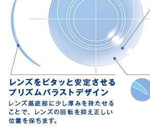 レンズをピタッと安定させるプリズムバラストデザイン レンズ基底部に少し厚みを持たせることで、レンズの回転を抑え正しい位置を保ちます。