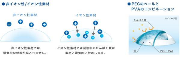 イメージ図4