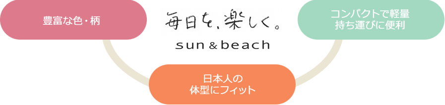 sun&beachの目指すもの。「遊び心溢れる、楽しい毎日を。」画像