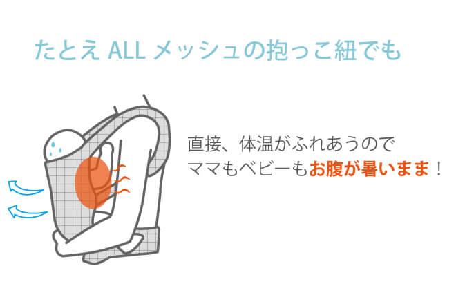 抱っこ紐 保冷シート。冷たすぎないベビー用クールジェルパッドの使い方
