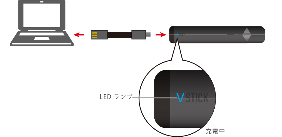 vstick 充電も簡単 図